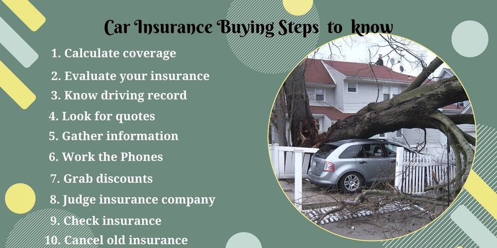 do i need collision on an old car best car insurance buying steps to know auto insurance car. Black Bedroom Furniture Sets. Home Design Ideas