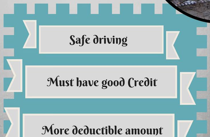 4 ways to save dollars on car insurance premiums