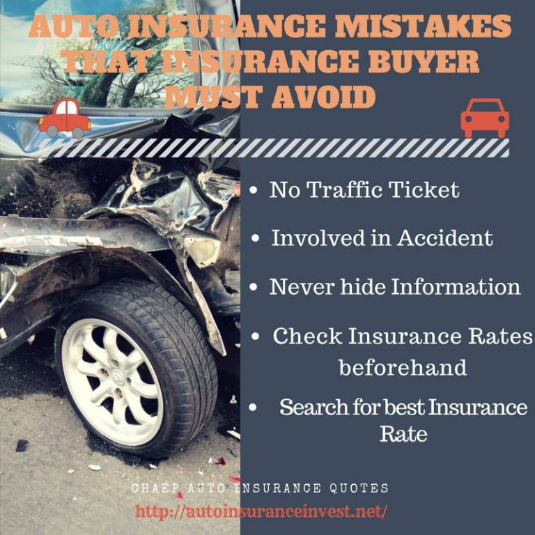 5 Auto Insurance Mistakes that Insurance buyer must avoid
