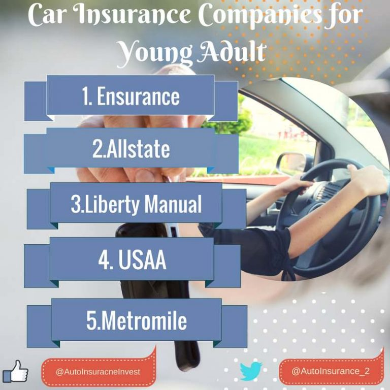 Car Insurance Companies for Young Adults