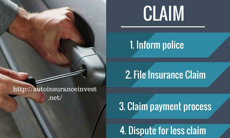 Steps to Claim Car Insurance After Your Car Is Stolen