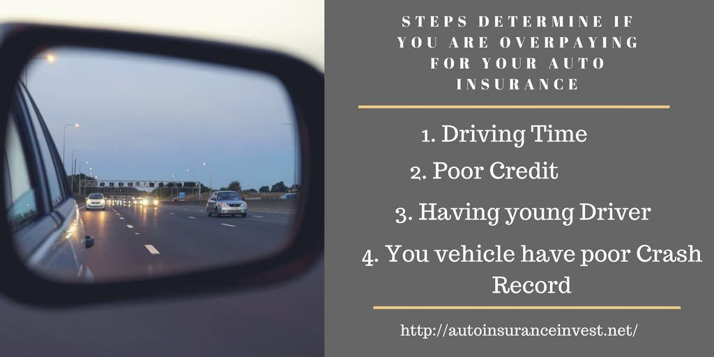 steps to know if you are overpaying for your Car Insurance