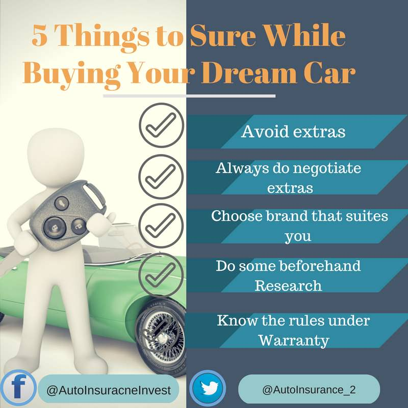 Thing to be remember before buying new car