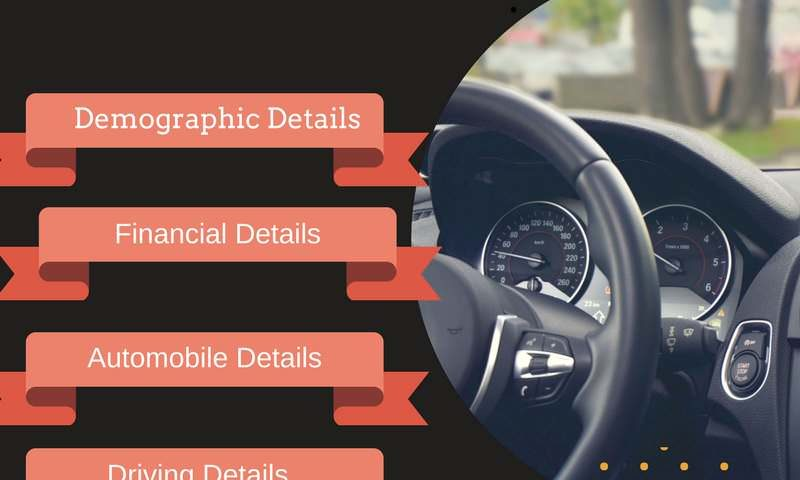 top 4 ways to Lower your Car insurance premiums