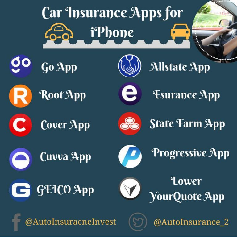 10 best car insurance apps for iPhone
