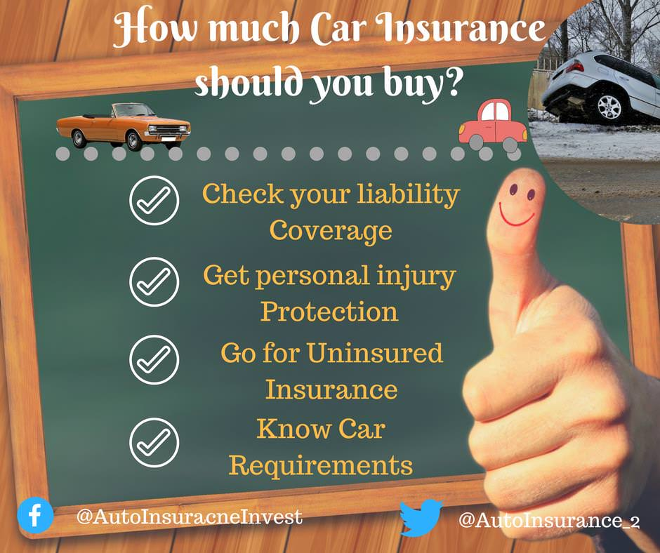 how much car insurance should you buy auto insurance invest. Black Bedroom Furniture Sets. Home Design Ideas
