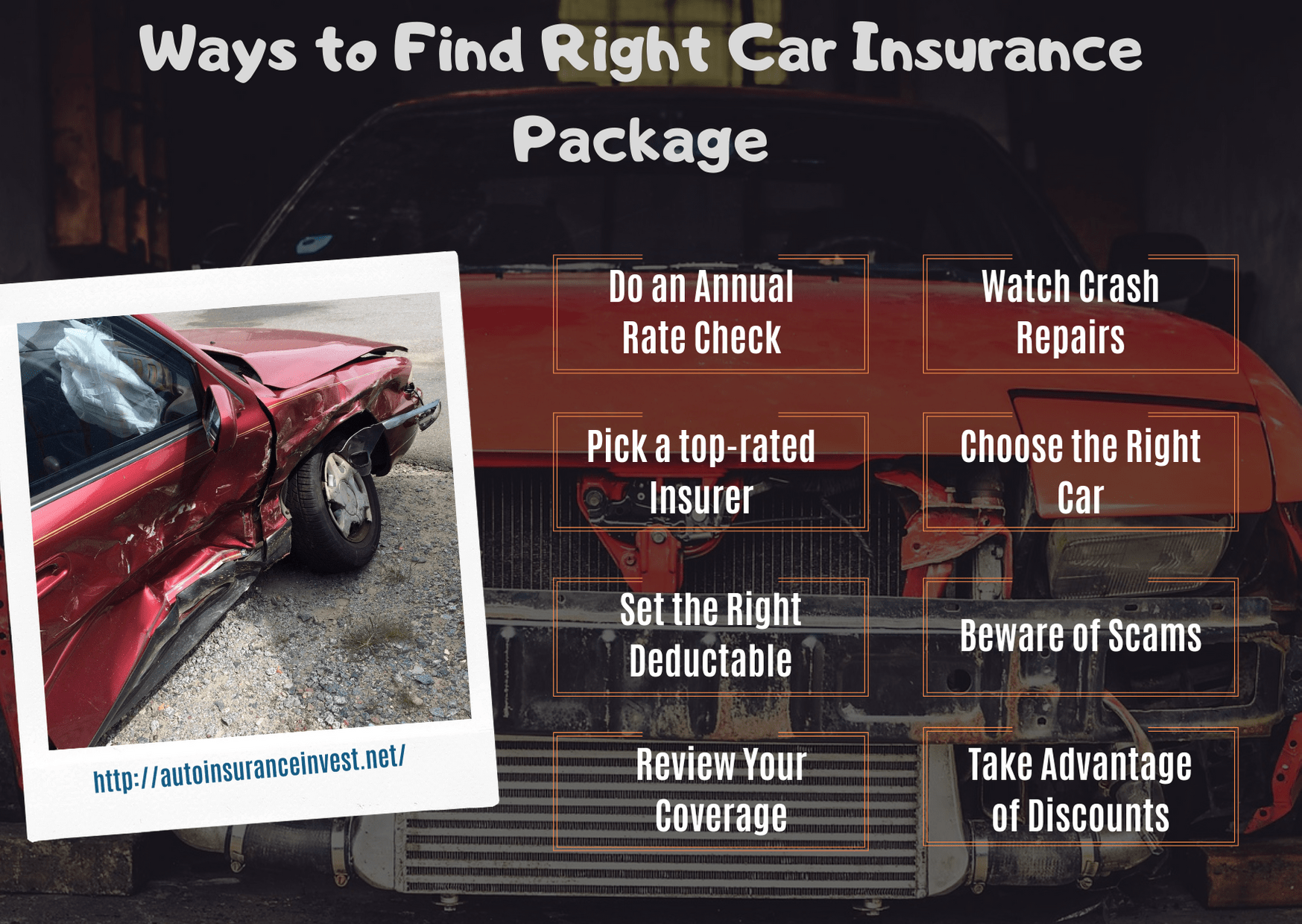 Ways to Find Right Car Insurance Package
