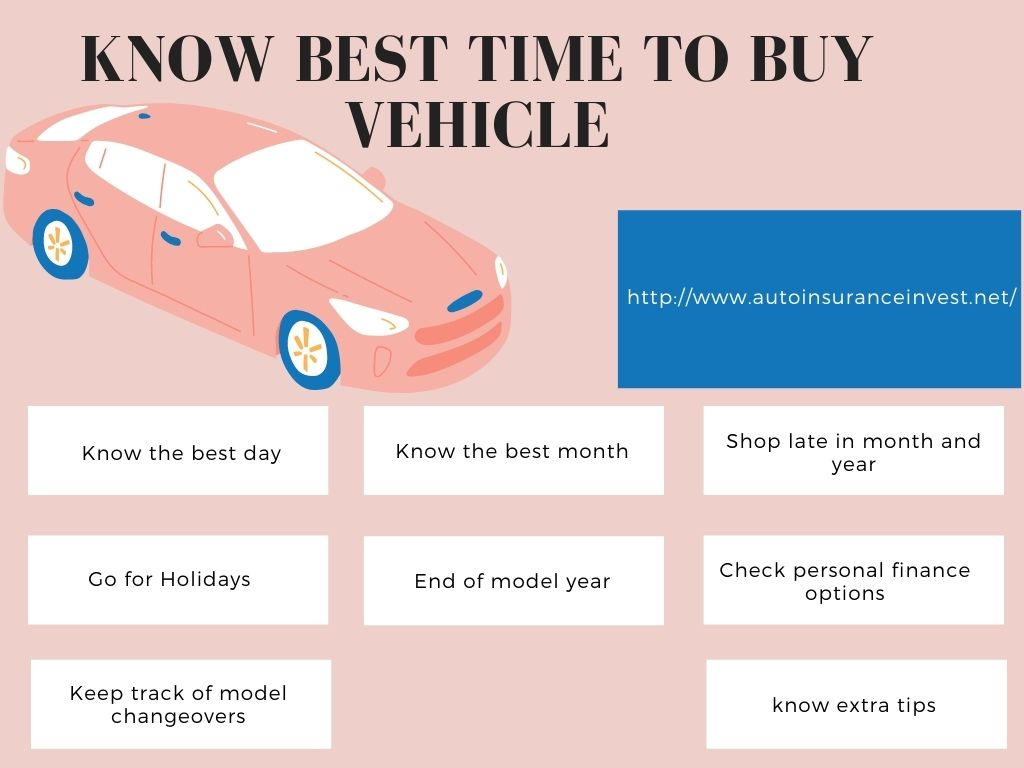Know best time to buy vehicle